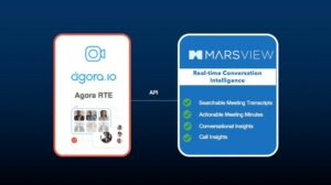 How to setup Marsview Conversation Intelligence APIs with Agora Cloud Recordings